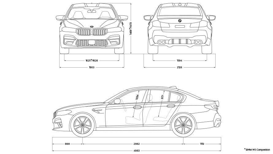 Technische Daten BMW 5er Limousine M